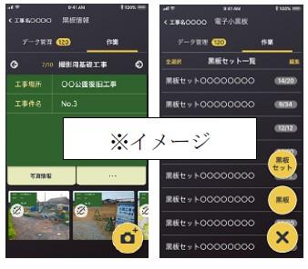電子小黒板Androidアプリ『どこでも写真管理Plus』