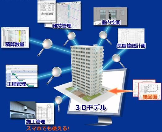 大規模修繕工事の正確な数量積算を短時間で実現するシステム『ブラボ』
