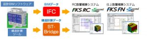 FKS SecondStage