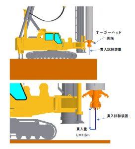 既製杭の支持層検出システム