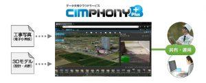CIMPHONY