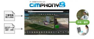 CIMPHONY Plus