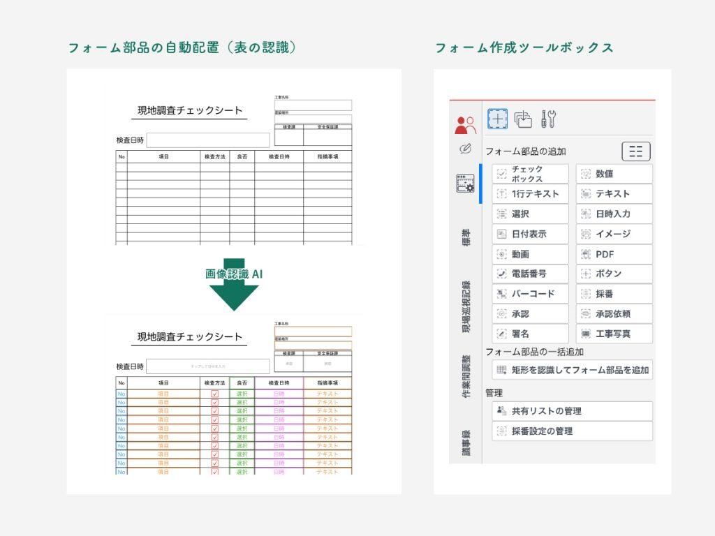 MetaMoJiが法人向けモバイル端末用業務パッケージアプリ3製品を大幅に機能強化