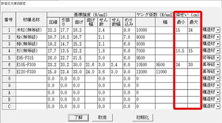 木造建築物構造計算システム「KIZUKURI Ver8.11」を2021年10月27日にリリース