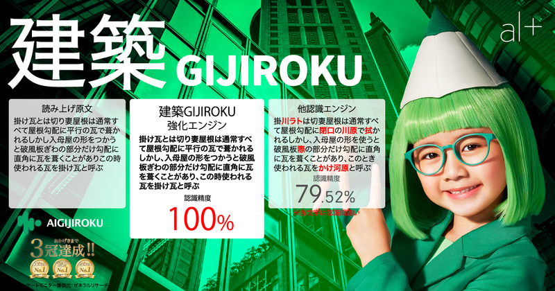 オルツが建築業界向け「建築GIJIROKU」強化音声認識エンジンをリリース