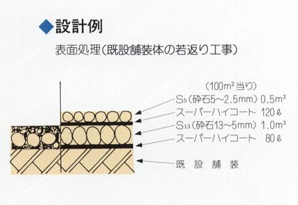 アスファルト乳剤 高濃度浸透用〈JEAAS規格〉 ハイコートHK