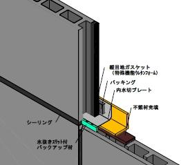 アスロック外壁縦張り専用2次防水工法『ニューセフティ工法』 話題の ...